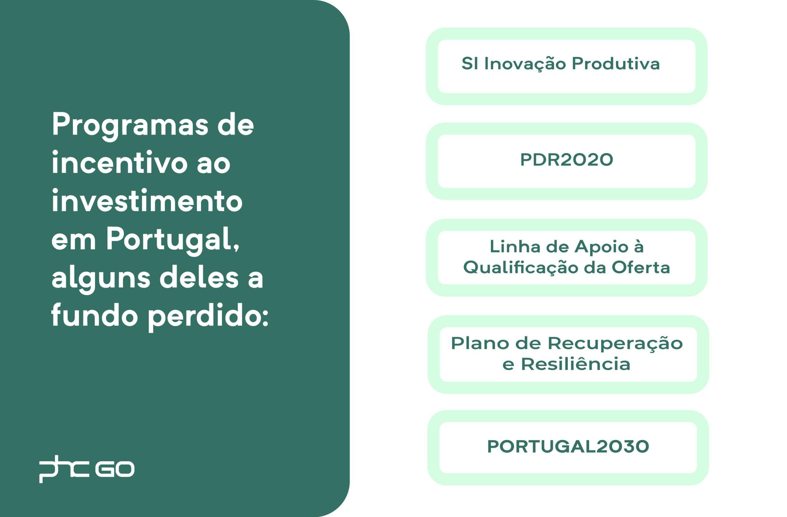 Infografia sobre os programas de incentivo ao investimento disponíveis em portugal