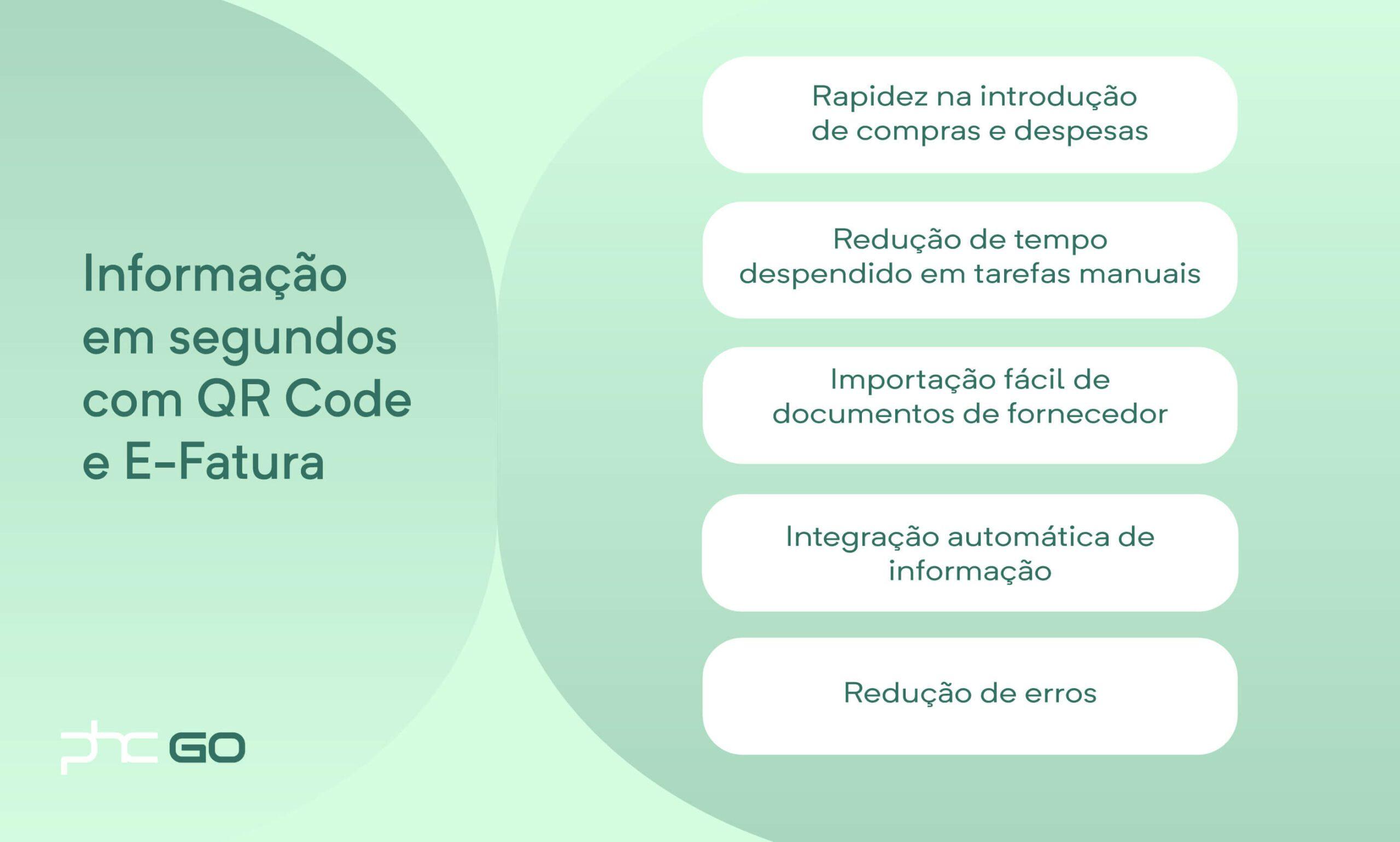 Infográfico sobre as faturas com qr code no software de gestão online PHC GO